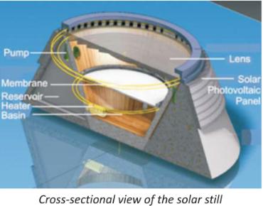Solar Based Water Purification | SIIC